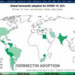 IVERMECTINA SCOATE INDIA DIN PANDEMIE . India a distribuit populatiei medicamente pentru cazuri usoare